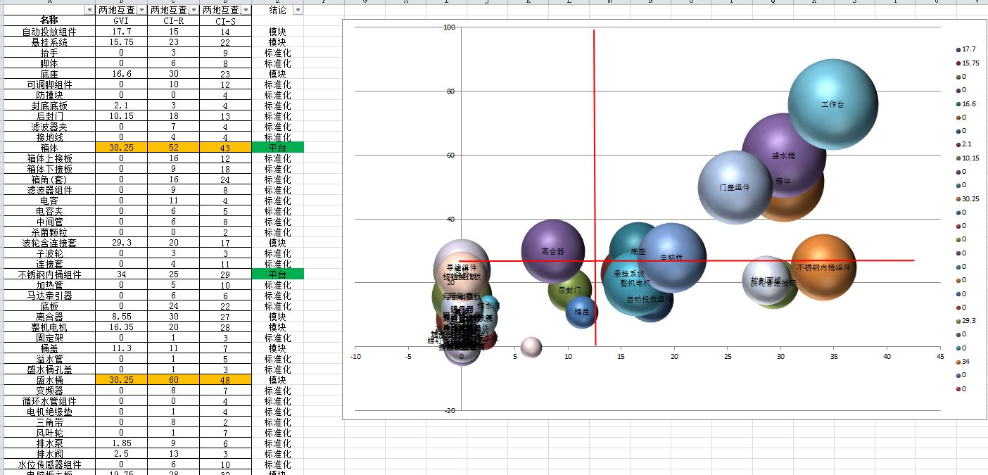 图4 GVI、CI-R、CI-S识别模块化、标准化.png