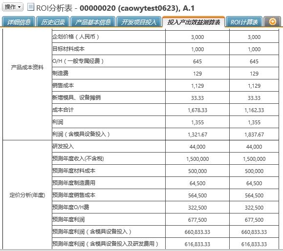 图15 ROI分析-投入产出效益测算表.png