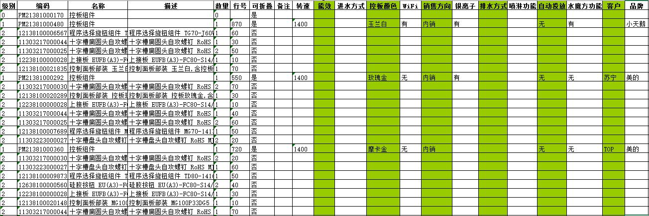 图8 零部件或二级可配置模块驱动参数设定.png